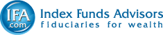 Index Funds Advisors, Inc.