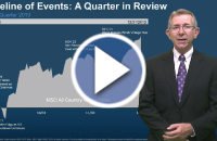 Q4 2013 Market Review