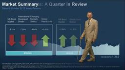 2012 Q2 Market Review - Part 1