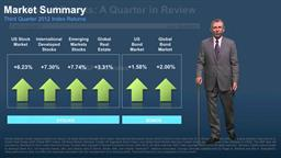 2012 Q3 Market Review - Part 1