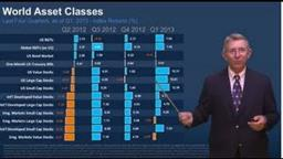 2013 Q1 Market Review