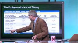 Market Timing Results