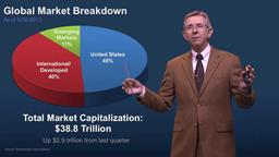 2013 Q3 Market Review