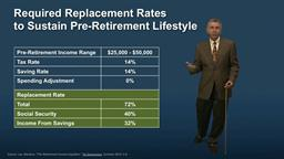 Replacement Rates